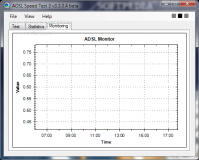 ADSL Speed Test  3.3.0.5 Beta image 1